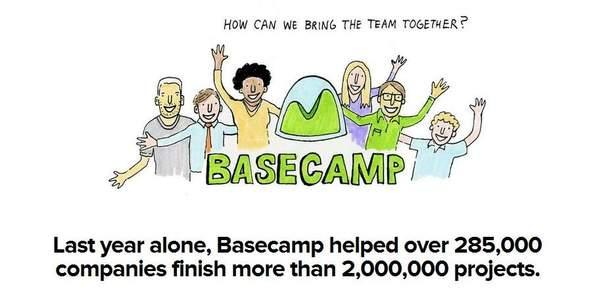 Basecamp-software-de-gestión-de-proyectos