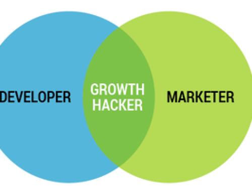 Growth Hacking, cómo acelerar tu startup sin dinero – Pt 1