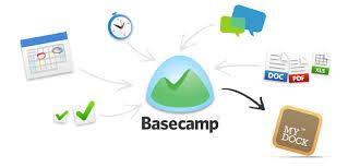 herramienta-basecamp-para-ser-mas-productivo