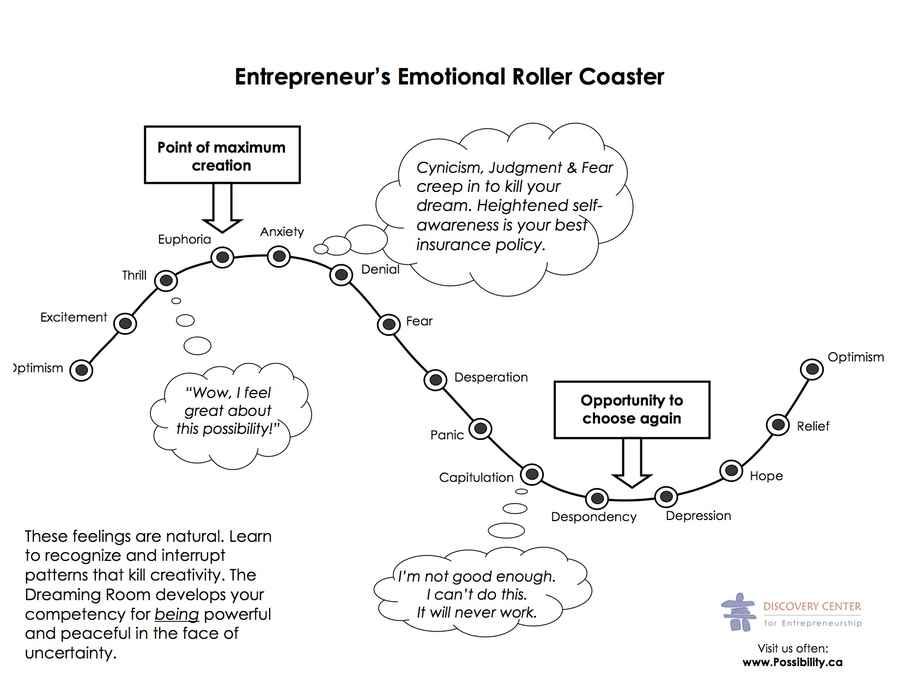 controlar-la-ansiedad-montar-startup